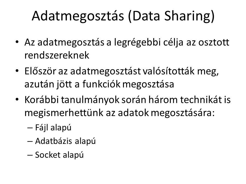 Adatmegosztás (Data Sharing) Az adatmegosztás a legrégebbi célja az osztott rendszereknek Először az adatmegosztást valósították meg, azután jött a funkciók megosztása Korábbi tanulmányok során három technikát is megismerhettünk az adatok megosztására: – Fájl alapú – Adatbázis alapú – Socket alapú