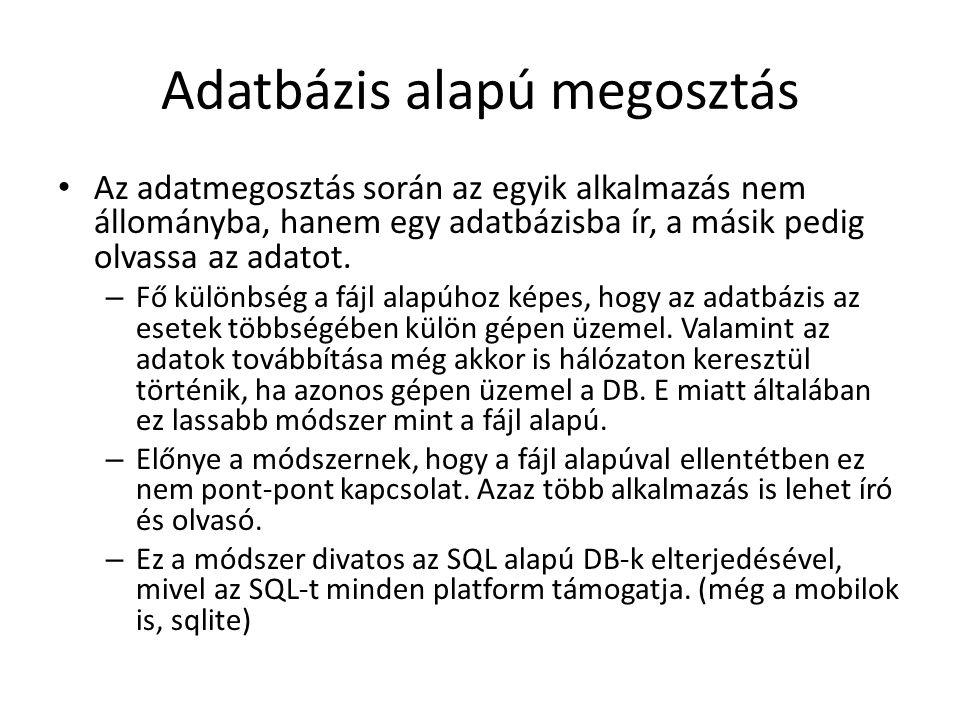 Adatbázis alapú megosztás Az adatmegosztás során az egyik alkalmazás nem állományba, hanem egy adatbázisba ír, a másik pedig olvassa az adatot.