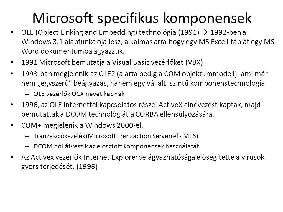 Microsoft specifikus komponensek OLE (Object Linking and Embedding) technológia (1991)  1992-ben a Windows 3.1 alapfunkciója lesz, alkalmas arra hogy egy MS Excell táblát egy MS Word dokumentumba ágyazzuk.