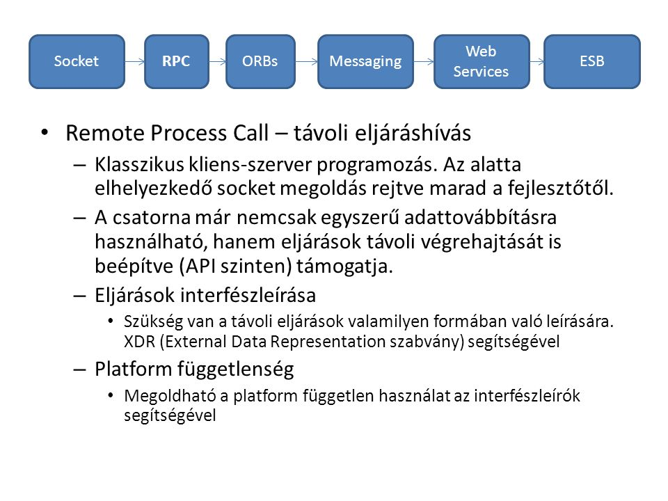 Remote Process Call – távoli eljáráshívás – Klasszikus kliens-szerver programozás.