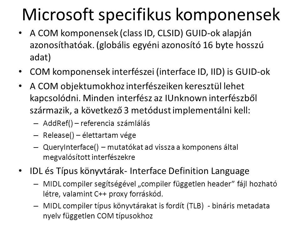 Microsoft specifikus komponensek A COM komponensek (class ID, CLSID) GUID-ok alapján azonosíthatóak.