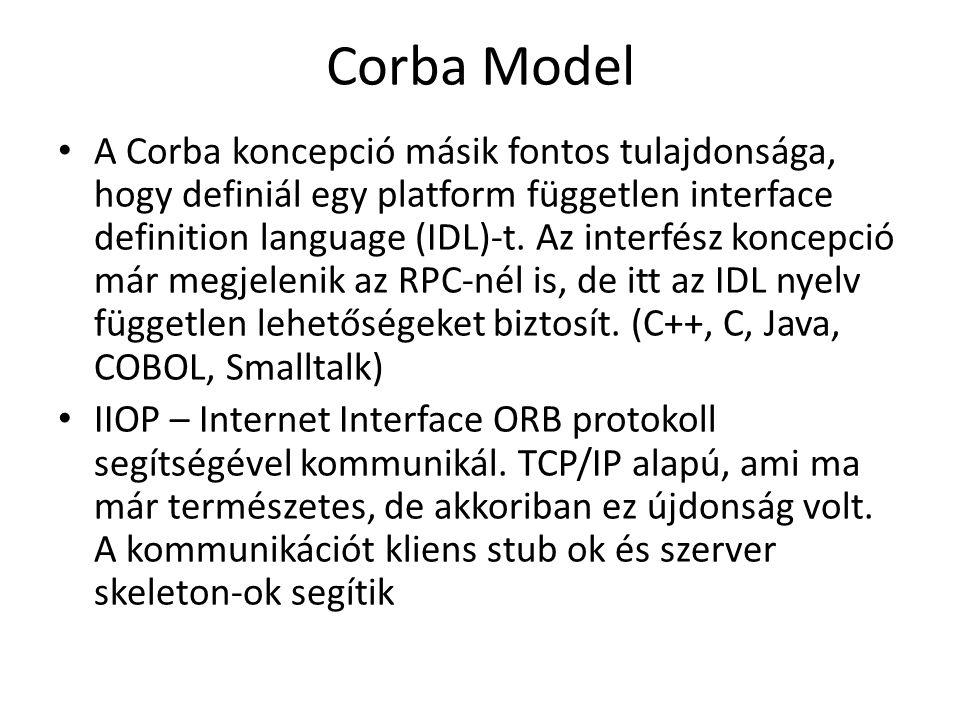 Corba Model A Corba koncepció másik fontos tulajdonsága, hogy definiál egy platform független interface definition language (IDL)-t.
