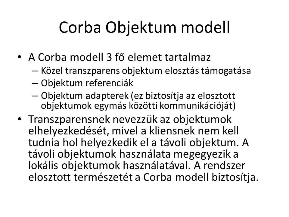 Corba Objektum modell A Corba modell 3 fő elemet tartalmaz – Közel transzparens objektum elosztás támogatása – Objektum referenciák – Objektum adapterek (ez biztosítja az elosztott objektumok egymás közötti kommunikációját) Transzparensnek nevezzük az objektumok elhelyezkedését, mivel a kliensnek nem kell tudnia hol helyezkedik el a távoli objektum.