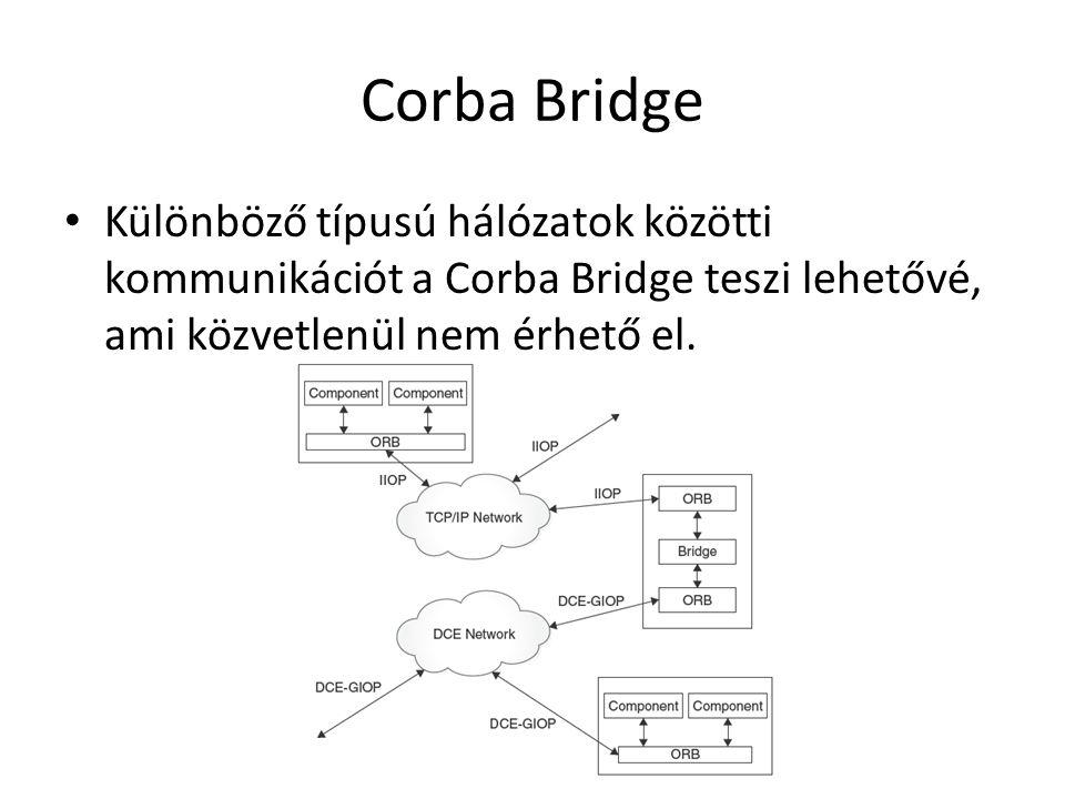 Corba Bridge Különböző típusú hálózatok közötti kommunikációt a Corba Bridge teszi lehetővé, ami közvetlenül nem érhető el.