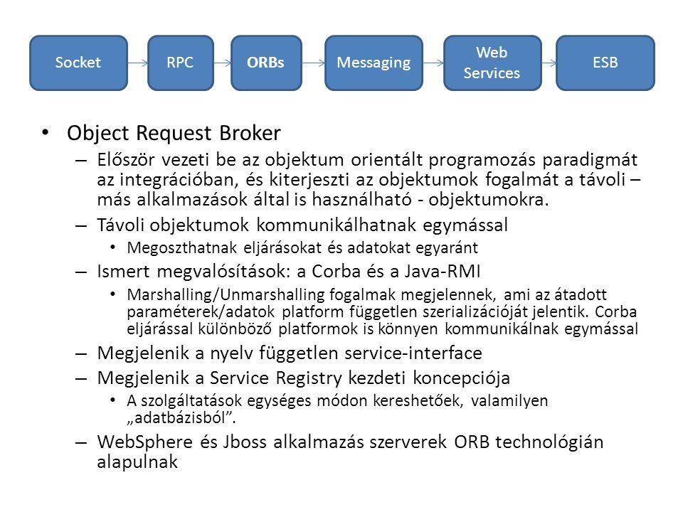 Object Request Broker – Először vezeti be az objektum orientált programozás paradigmát az integrációban, és kiterjeszti az objektumok fogalmát a távoli – más alkalmazások által is használható - objektumokra.