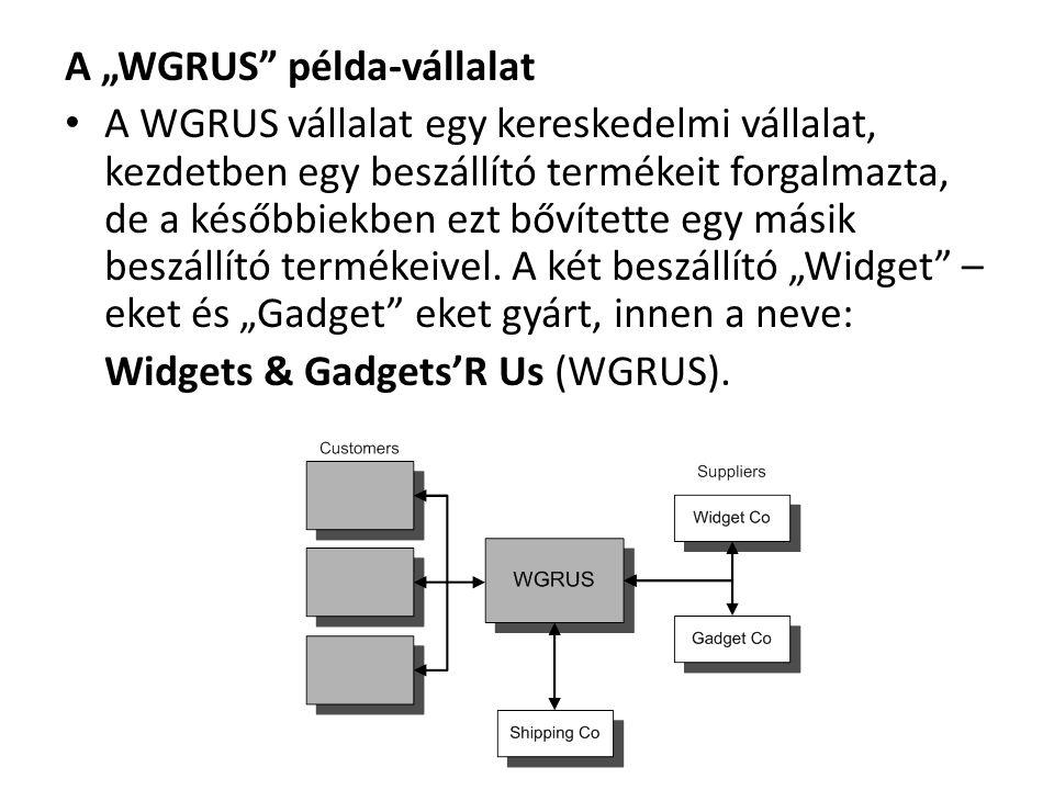 """A """"WGRUS példa-vállalat A WGRUS vállalat egy kereskedelmi vállalat, kezdetben egy beszállító termékeit forgalmazta, de a későbbiekben ezt bővítette egy másik beszállító termékeivel."""