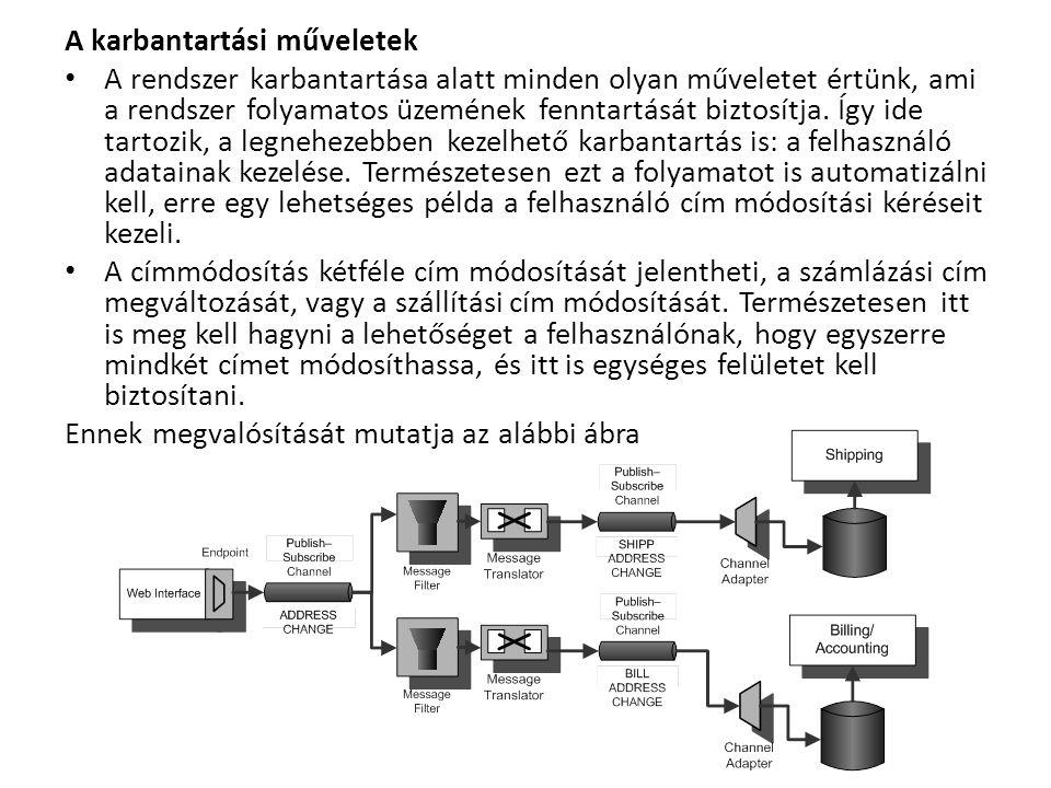 A karbantartási műveletek A rendszer karbantartása alatt minden olyan műveletet értünk, ami a rendszer folyamatos üzemének fenntartását biztosítja.