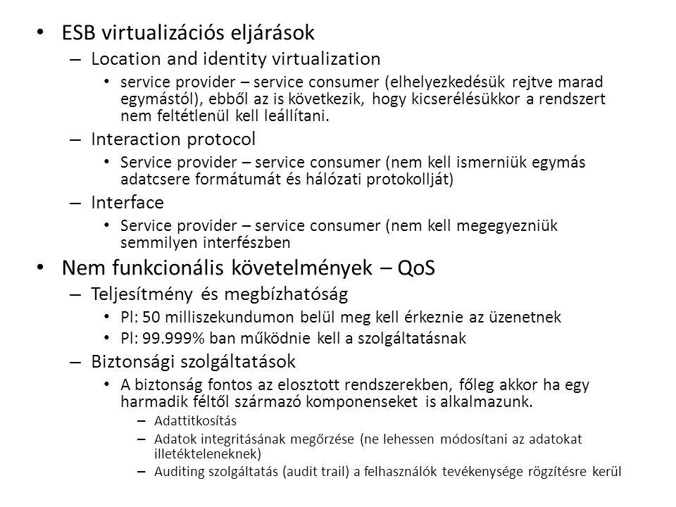 ESB virtualizációs eljárások – Location and identity virtualization service provider – service consumer (elhelyezkedésük rejtve marad egymástól), ebből az is következik, hogy kicserélésükkor a rendszert nem feltétlenül kell leállítani.