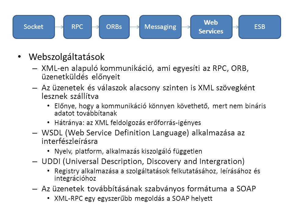 Webszolgáltatások – XML-en alapuló kommunikáció, ami egyesíti az RPC, ORB, üzenetküldés előnyeit – Az üzenetek és válaszok alacsony szinten is XML szövegként lesznek szállítva Előnye, hogy a kommunikáció könnyen követhető, mert nem bináris adatot továbbítanak Hátránya: az XML feldolgozás erőforrás-igényes – WSDL (Web Service Definition Language) alkalmazása az interfészleírásra Nyelv, platform, alkalmazás kiszolgáló független – UDDI (Universal Description, Discovery and Intergration) Registry alkalmazása a szolgáltatások felkutatásához, leírásához és integrációhoz – Az üzenetek továbbításának szabványos formátuma a SOAP XML-RPC egy egyszerűbb megoldás a SOAP helyett SocketRPCORBsMessaging Web Services ESB