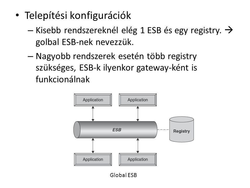 Telepítési konfigurációk – Kisebb rendszereknél elég 1 ESB és egy registry.