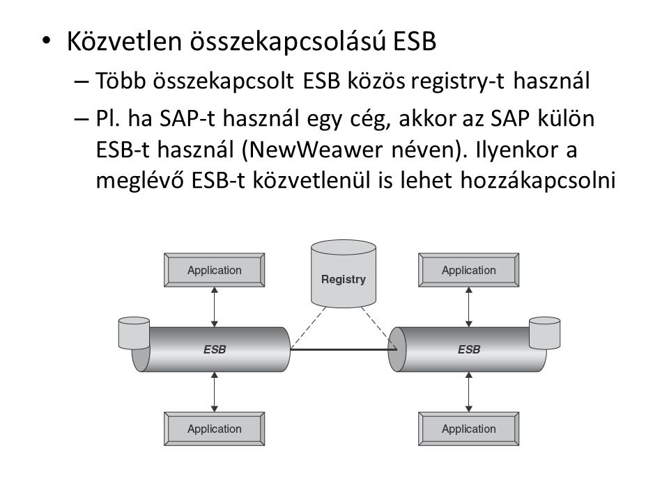 Közvetlen összekapcsolású ESB – Több összekapcsolt ESB közös registry-t használ – Pl.