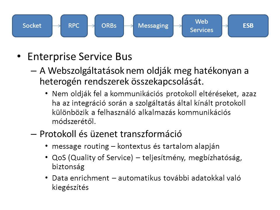 Enterprise Service Bus – A Webszolgáltatások nem oldják meg hatékonyan a heterogén rendszerek összekapcsolását.