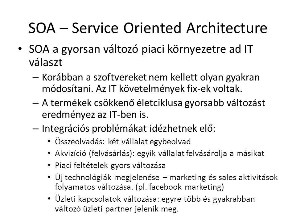 SOA – Service Oriented Architecture SOA a gyorsan változó piaci környezetre ad IT választ – Korábban a szoftvereket nem kellett olyan gyakran módosítani.