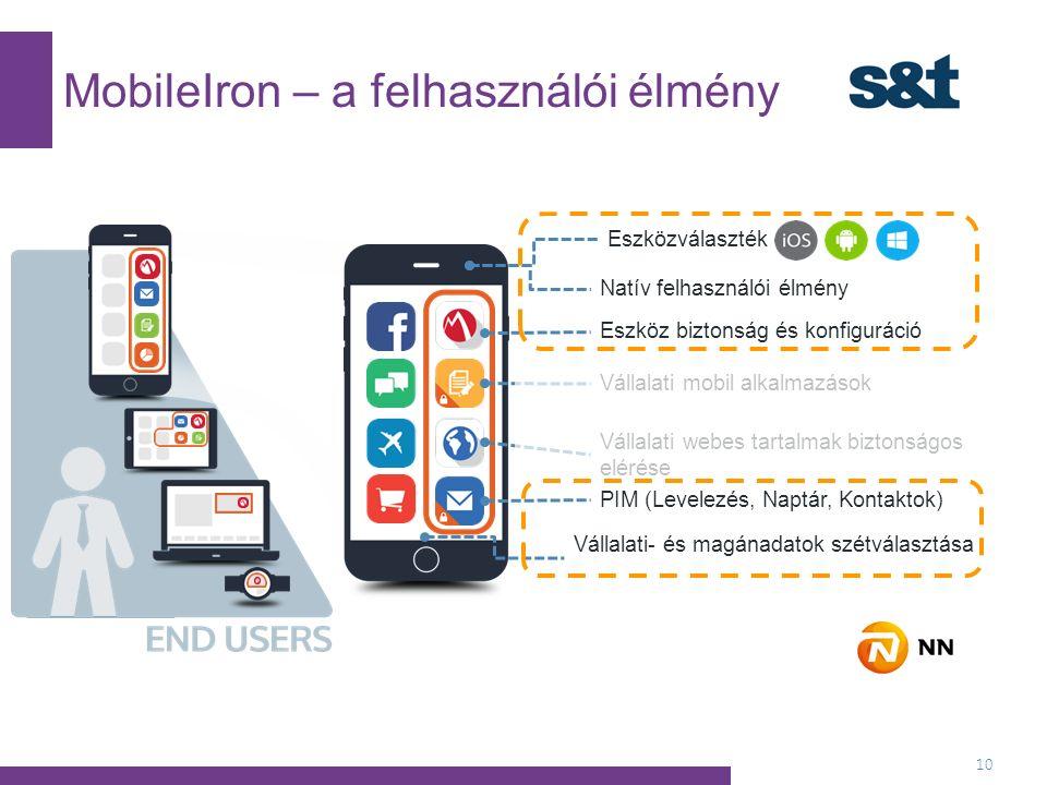 MobileIron – a felhasználói élmény 10 Eszközválaszték Natív felhasználói élmény Vállalati webes tartalmak biztonságos elérése Eszköz biztonság és konfiguráció PIM (Levelezés, Naptár, Kontaktok) Vállalati mobil alkalmazások Vállalati- és magánadatok szétválasztása