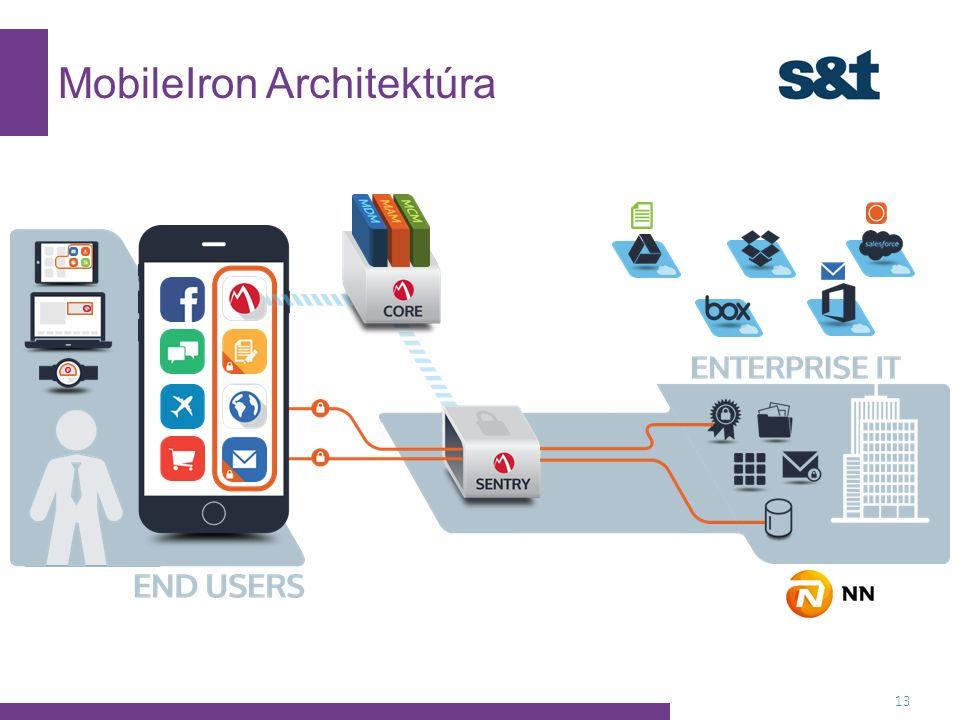 MobileIron Architektúra 13