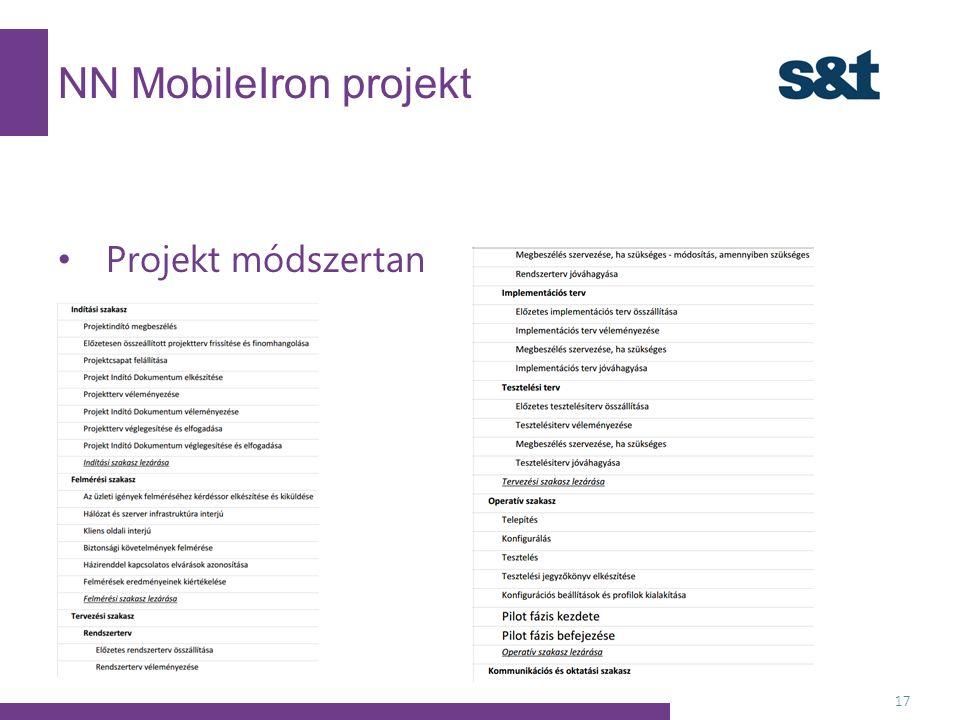 NN MobileIron projekt 17 Projekt módszertan