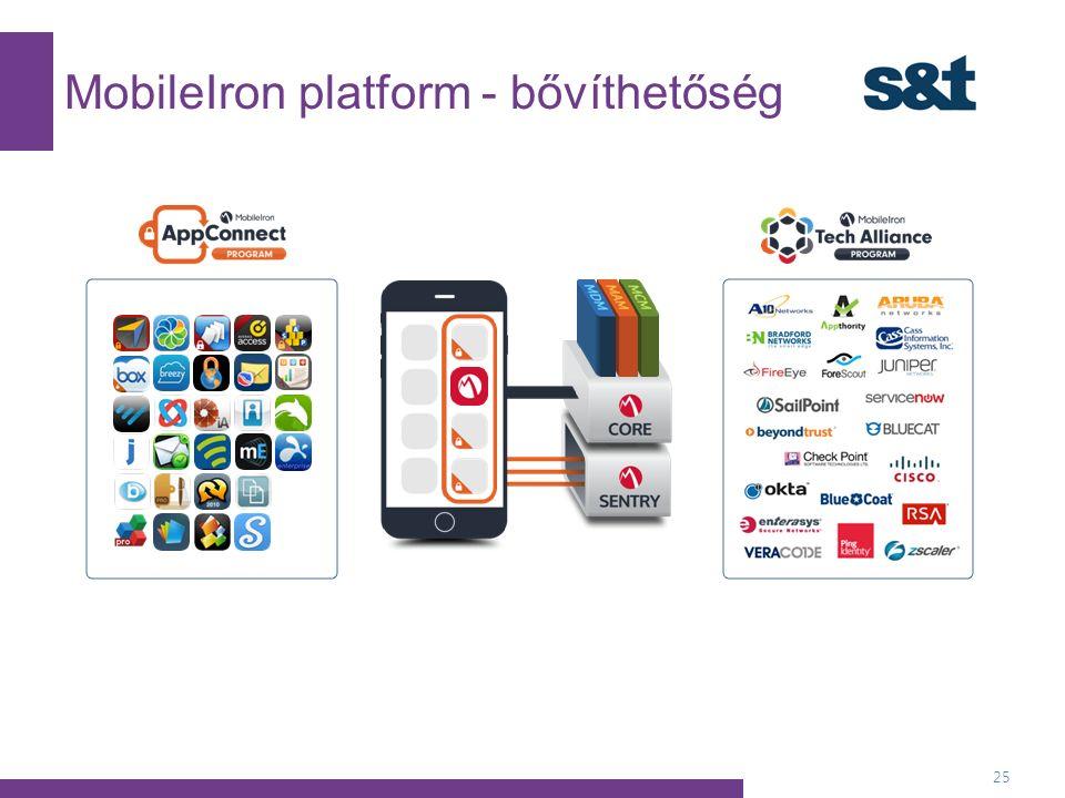 MobileIron platform - bővíthetőség 25