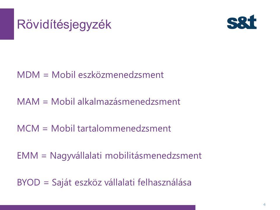 Rövidítésjegyzék 4 MDM = Mobil eszközmenedzsment MAM = Mobil alkalmazásmenedzsment MCM = Mobil tartalommenedzsment EMM = Nagyvállalati mobilitásmenedzsment BYOD = Saját eszköz vállalati felhasználása