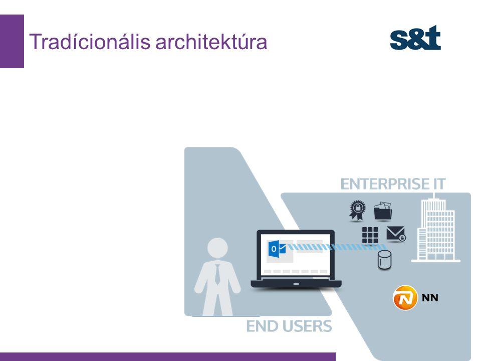 BYOD architektúra 7