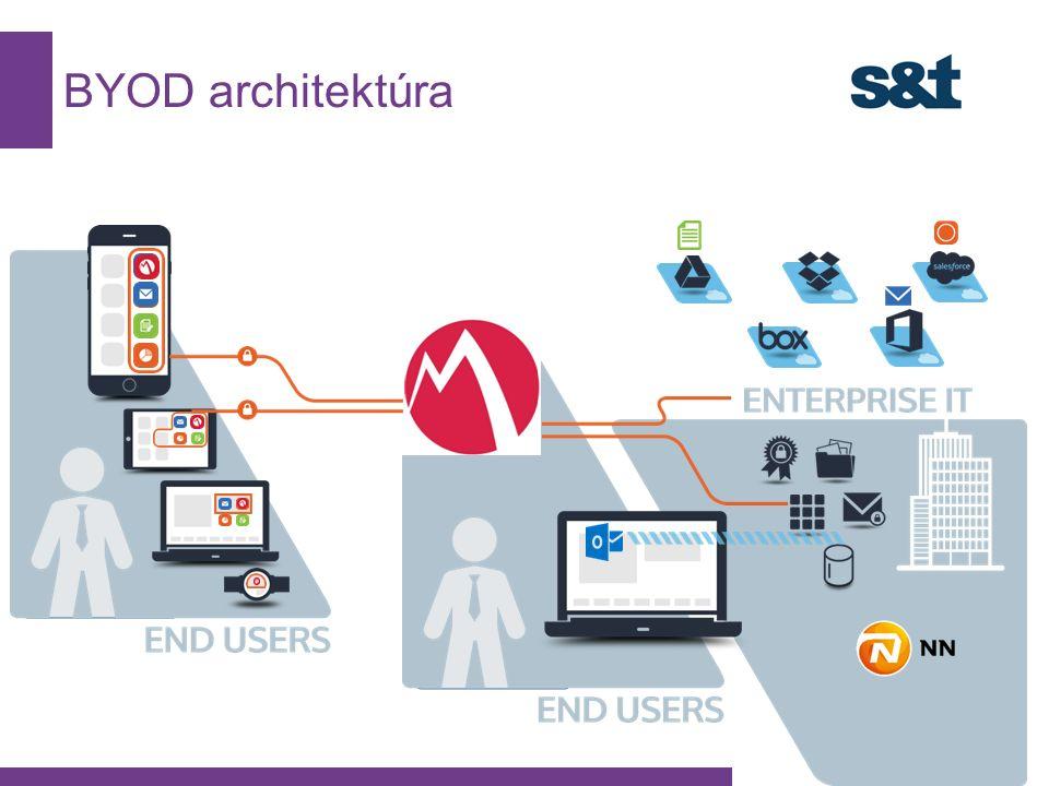BYOD architektúra 9