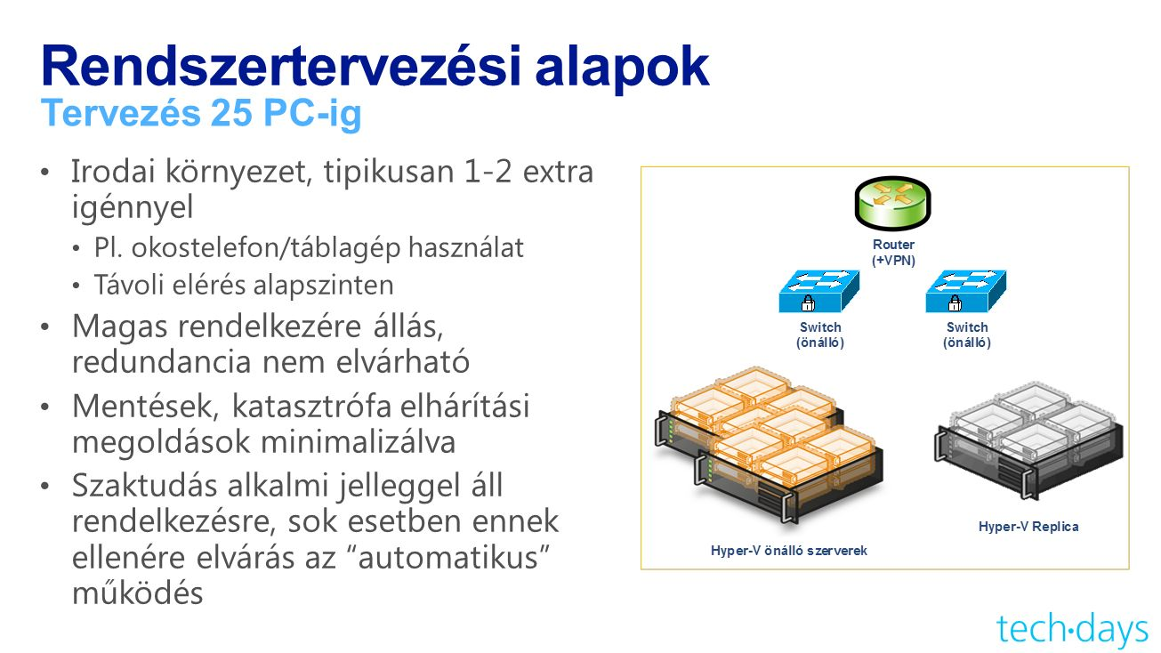 Rendszertervezési alapok Tervezés 25 PC-ig