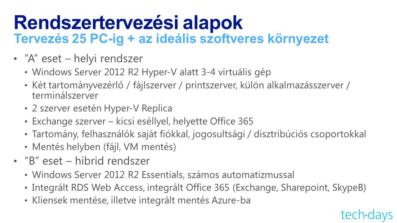 Rendszertervezési alapok Tervezés 25 PC-ig + az ideális szoftveres környezet