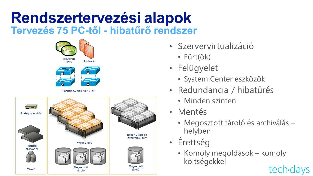 Rendszertervezési alapok Tervezés 75 PC-től - hibatűrő rendszer