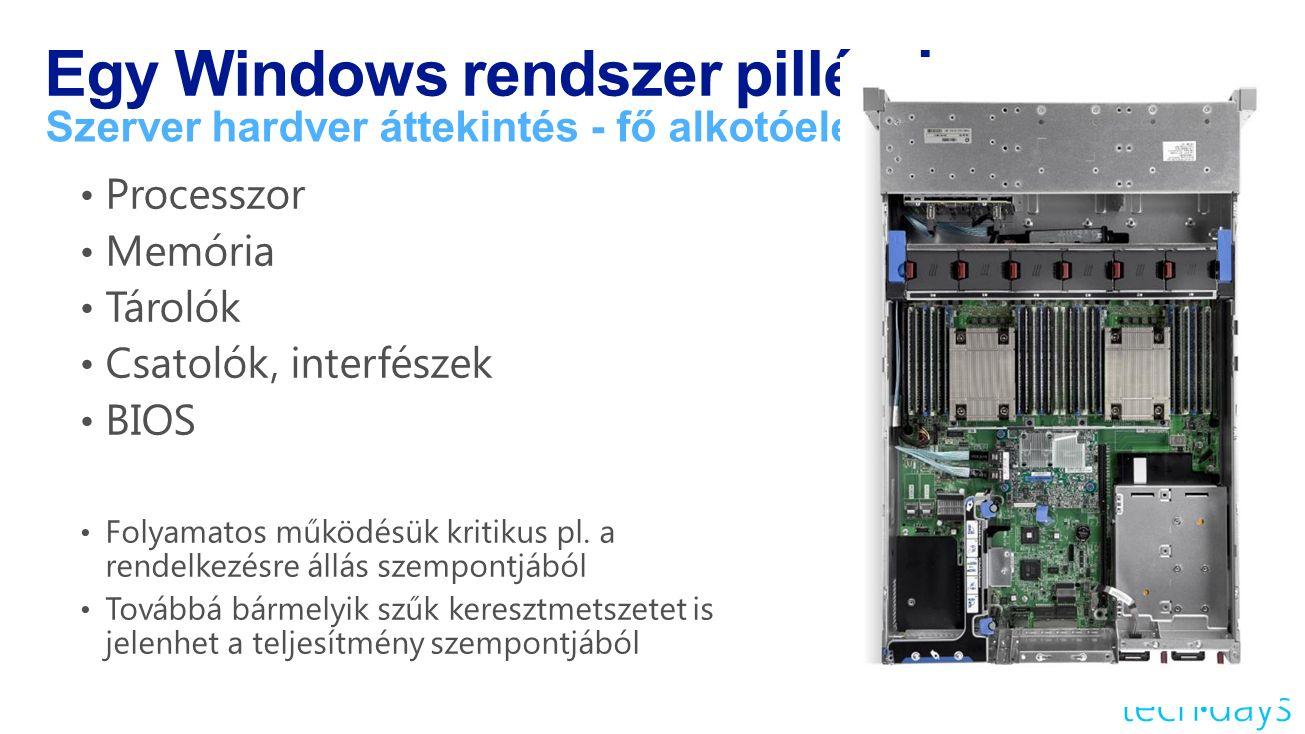 Egy Windows rendszer pillérei Szerver hardver áttekintés - fő alkotóelemek