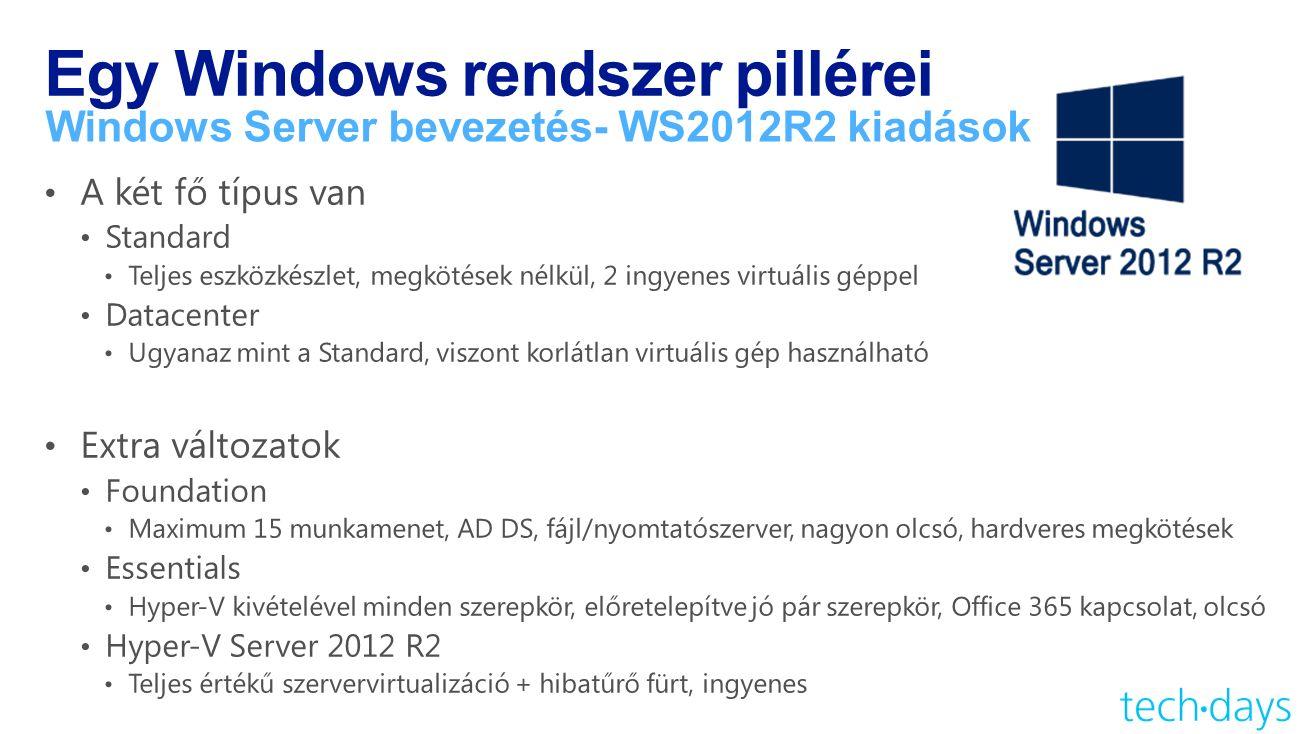 Egy Windows rendszer pillérei Windows Server bevezetés- WS2012R2 kiadások