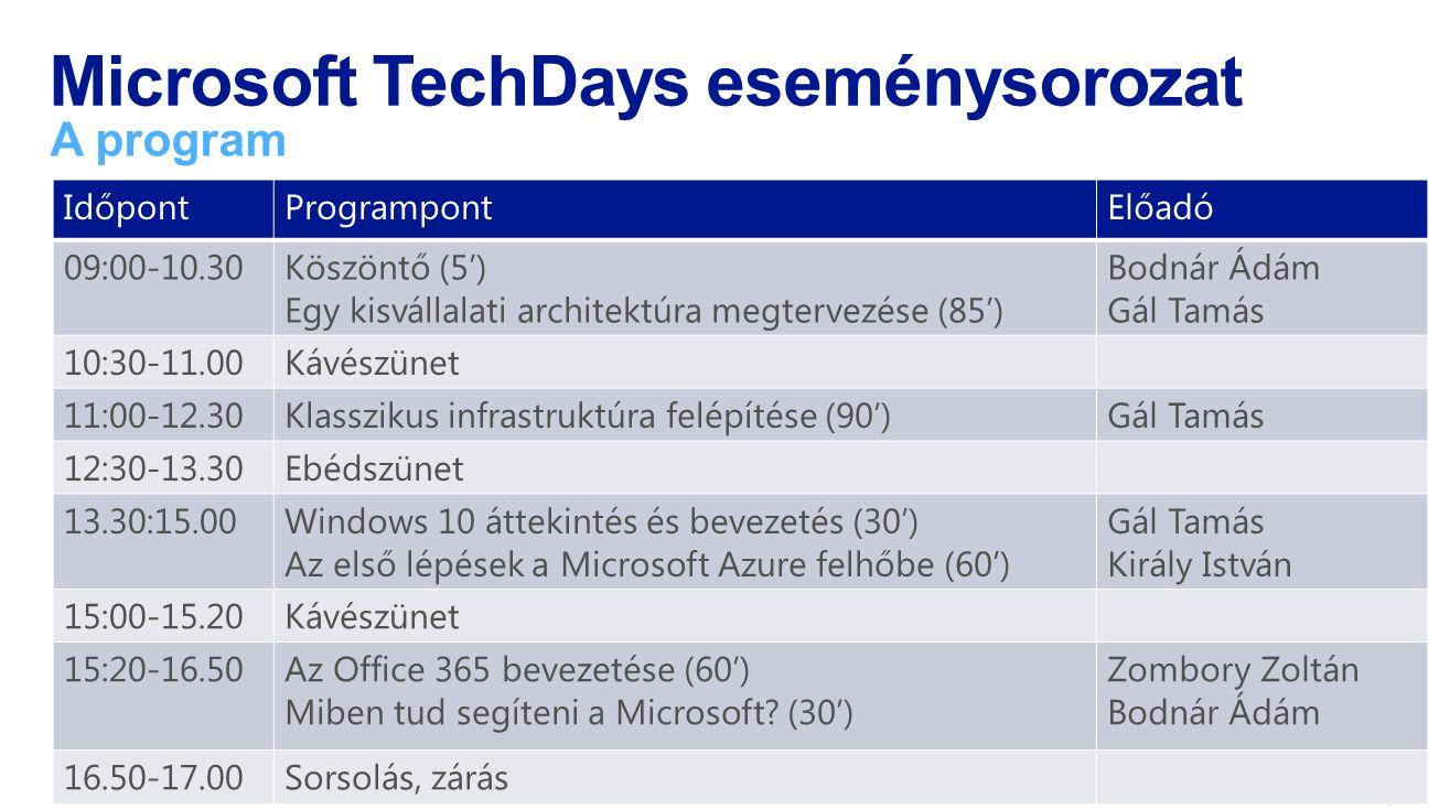 Microsoft TechDays eseménysorozat A program IdőpontProgrampontElőadó 09:00-10.30Köszöntő (5') Egy kisvállalati architektúra megtervezése (85') Bodnár Ádám Gál Tamás 10:30-11.00Kávészünet 11:00-12.30Klasszikus infrastruktúra felépítése (90')Gál Tamás 12:30-13.30Ebédszünet 13.30:15.00Windows 10 áttekintés és bevezetés (30') Az első lépések a Microsoft Azure felhőbe (60') Gál Tamás Király István 15:00-15.20Kávészünet 15:20-16.50Az Office 365 bevezetése (60') Miben tud segíteni a Microsoft.