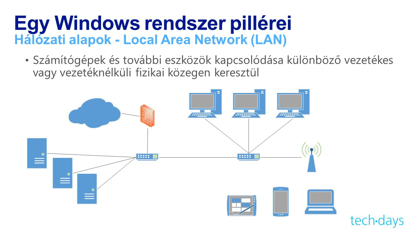 Egy Windows rendszer pillérei Hálózati alapok - Local Area Network (LAN)