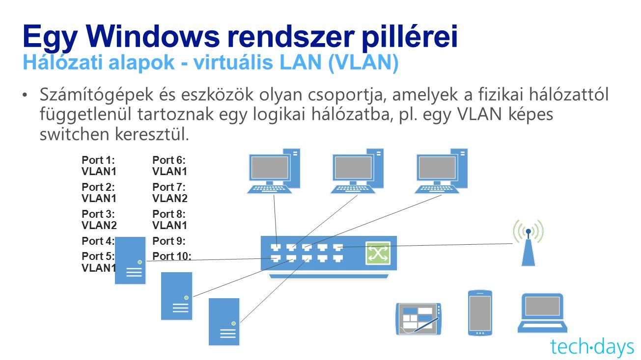 Egy Windows rendszer pillérei Hálózati alapok - virtuális LAN (VLAN) Port 1: VLAN1 Port 2: VLAN1 Port 3: VLAN2 Port 4: Port 5: VLAN1 Port 6: VLAN1 Port 7: VLAN2 Port 8: VLAN1 Port 9: Port 10: