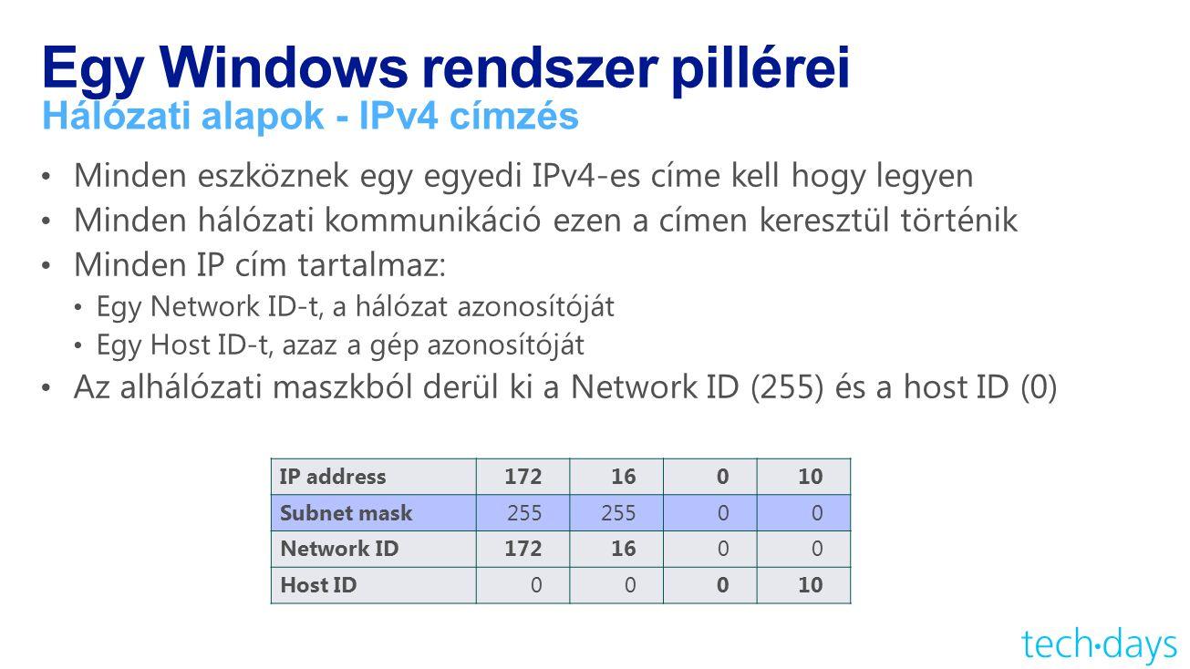 Egy Windows rendszer pillérei Hálózati alapok - IPv4 címzés IP address17216010 Subnet mask255 00 Network ID1721600 Host ID00010