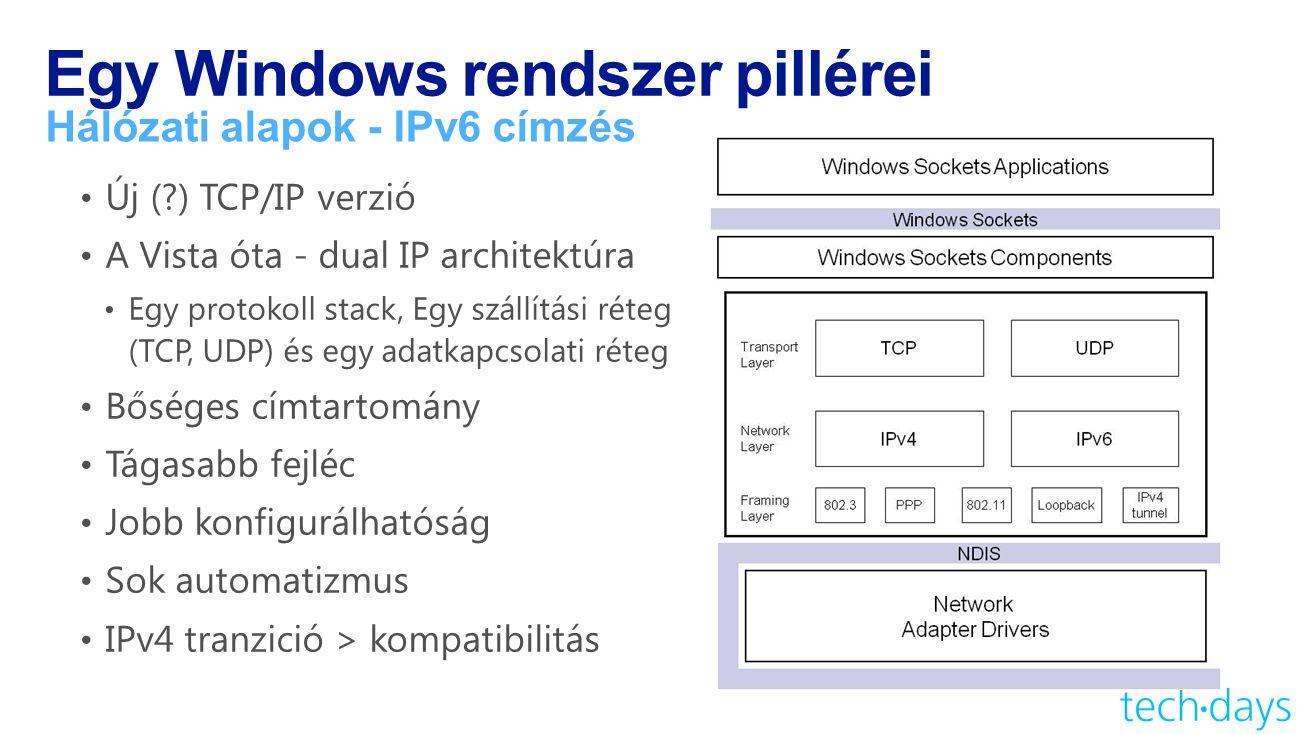 Egy Windows rendszer pillérei Hálózati alapok - IPv6 címzés