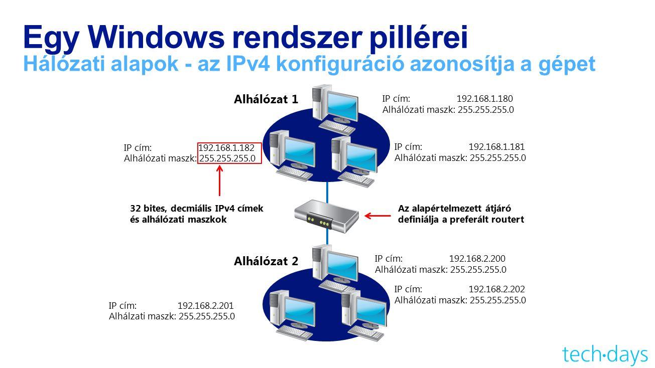 Egy Windows rendszer pillérei Hálózati alapok - az IPv4 konfiguráció azonosítja a gépet Alhálózat 2 Alhálózat 1 32 bites, decmiális IPv4 címek és alhálózati maszkok Az alapértelmezett átjáró definiálja a preferált routert IP cím: 192.168.1.181 Alhálózati maszk: 255.255.255.0 IP cím: 192.168.1.180 Alhálózati maszk: 255.255.255.0 IP cím: 192.168.1.182 Alhálózati maszk: 255.255.255.0 IP cím: 192.168.2.201 Alhálzati maszk: 255.255.255.0 IP cím: 192.168.2.202 Alhálózati maszk: 255.255.255.0 IP cím: 192.168.2.200 Alhálózati maszk: 255.255.255.0