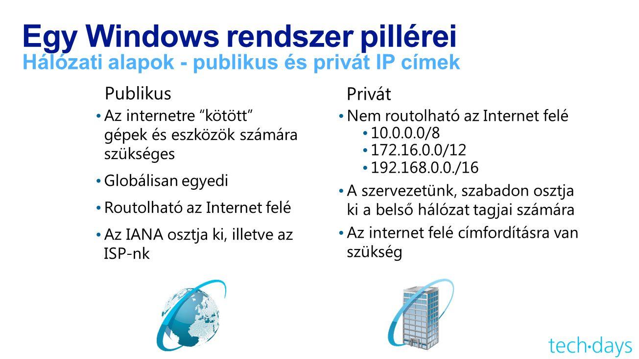 Egy Windows rendszer pillérei Hálózati alapok - publikus és privát IP címek Privát Nem routolható az Internet felé 10.0.0.0/8 172.16.0.0/12 192.168.0.0./16 A szervezetünk, szabadon osztja ki a belső hálózat tagjai számára Az internet felé címfordításra van szükség Publikus Az internetre kötött gépek és eszközök számára szükséges Globálisan egyedi Routolható az Internet felé Az IANA osztja ki, illetve az ISP-nk