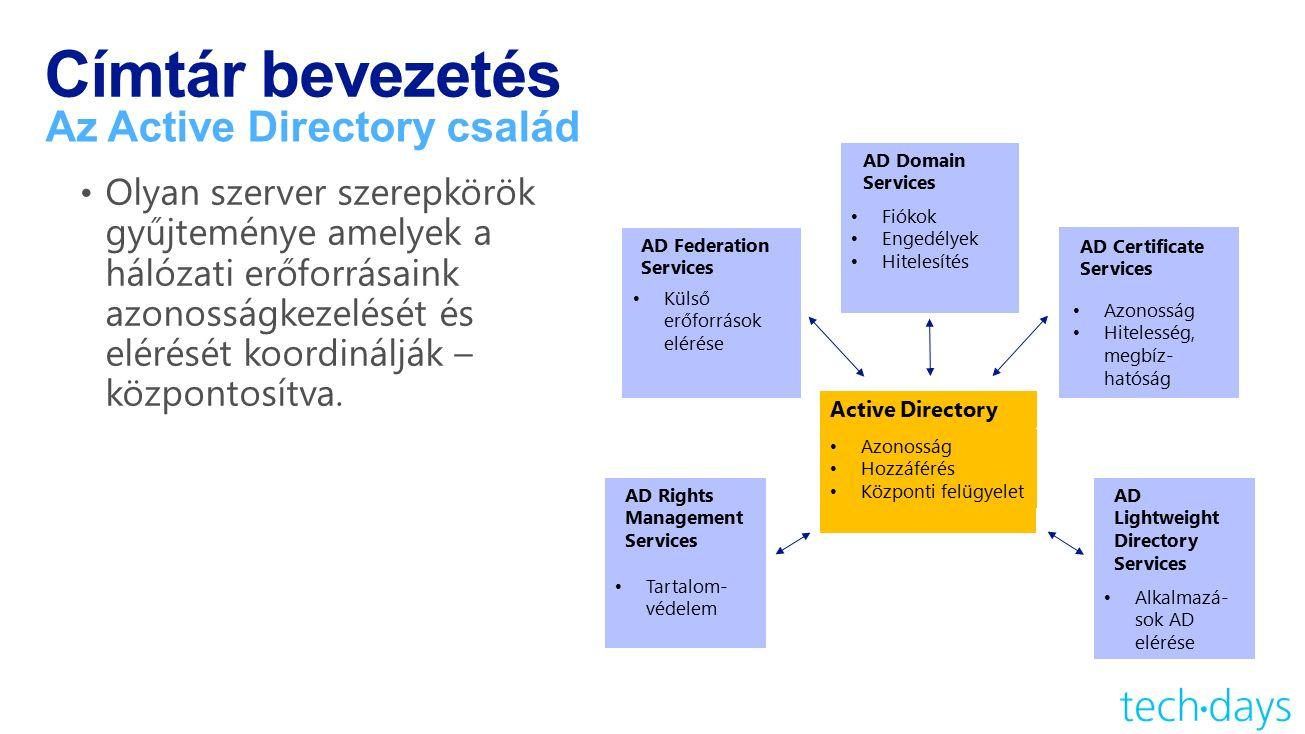 Címtár bevezetés Az Active Directory család AD Domain Services Fiókok Engedélyek Hitelesítés AD Federation Services Külső erőforrások elérése AD Certificate Services Azonosság Hitelesség, megbíz- hatóság AD Rights Management Services Tartalom- védelem AD Lightweight Directory Services Alkalmazá- sok AD elérése Active Directory Azonosság Hozzáférés Központi felügyelet