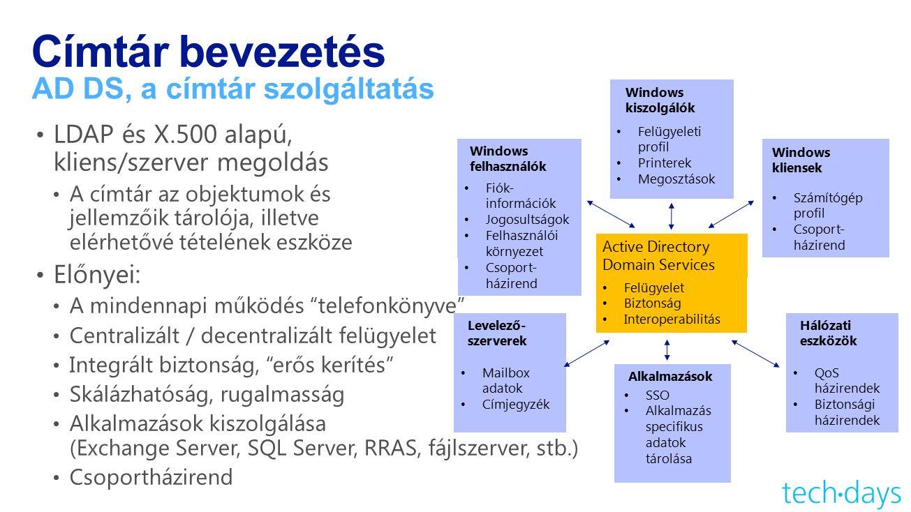 Címtár bevezetés AD DS, a címtár szolgáltatás Windows kiszolgálók Felügyeleti profil Printerek Megosztások Windows felhasználók Fiók- információk Jogosultságok Felhasználói környezet Csoport- házirend Windows kliensek Számítógép profil Csoport- házirend Levelező- szerverek Mailbox adatok Címjegyzék Alkalmazások SSO Alkalmazás specifikus adatok tárolása Hálózati eszközök QoS házirendek Biztonsági házirendek Active Directory Domain Services Felügyelet Biztonság Interoperabilitás