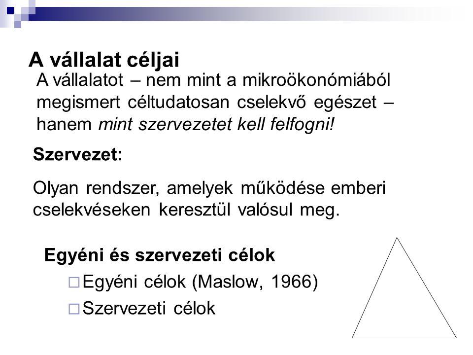 A vállalat céljai Egyéni és szervezeti célok  Egyéni célok (Maslow, 1966)  Szervezeti célok A vállalatot – nem mint a mikroökonómiából megismert cél