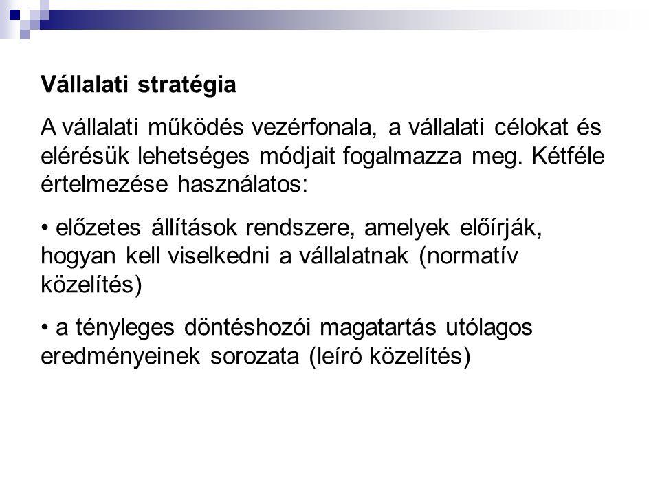 Vállalati stratégia A vállalati működés vezérfonala, a vállalati célokat és elérésük lehetséges módjait fogalmazza meg. Kétféle értelmezése használato