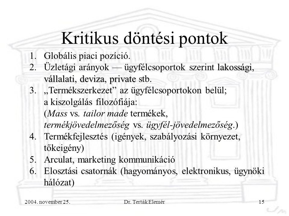 2004. november 25.Dr. Terták Elemér15 Kritikus döntési pontok 1.Globális piaci pozíció.