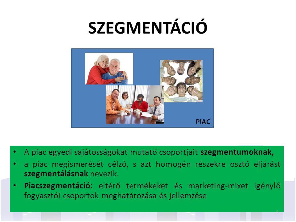 Célpiacok kiválasztása (Targeting) piacok termékek Egyszegmentumu koncentráció piacok termékek piacok termékek piacok termékek Termék specializáció Piac specializáció Kiválasztó specializáció Teljes piaclefedés piacok termékek 24