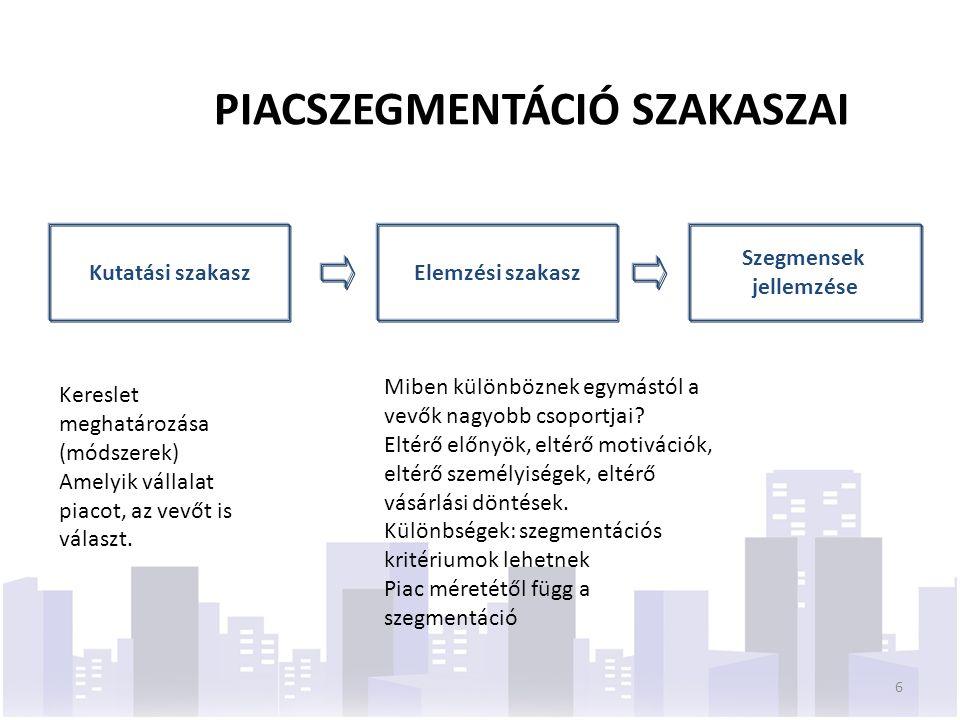 Piacszegmentálás Szegmentáció A vállalat számára lényeges kritériumok alapján a piac homogén részekre osztása Szegmens Viszonylag homogén, egyedi keresleti sajátosságokat mutató piacrész (vevőkör) - Túl kicsi piac (felosztása nem gazdaságos) - Nagyfogyasztók (természetes célcsoport) 7 Nem