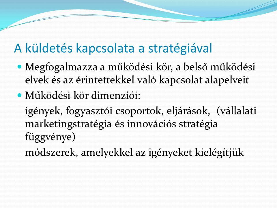 A küldetés kapcsolata a stratégiával Megfogalmazza a működési kör, a belső működési elvek és az érintettekkel való kapcsolat alapelveit Működési kör d