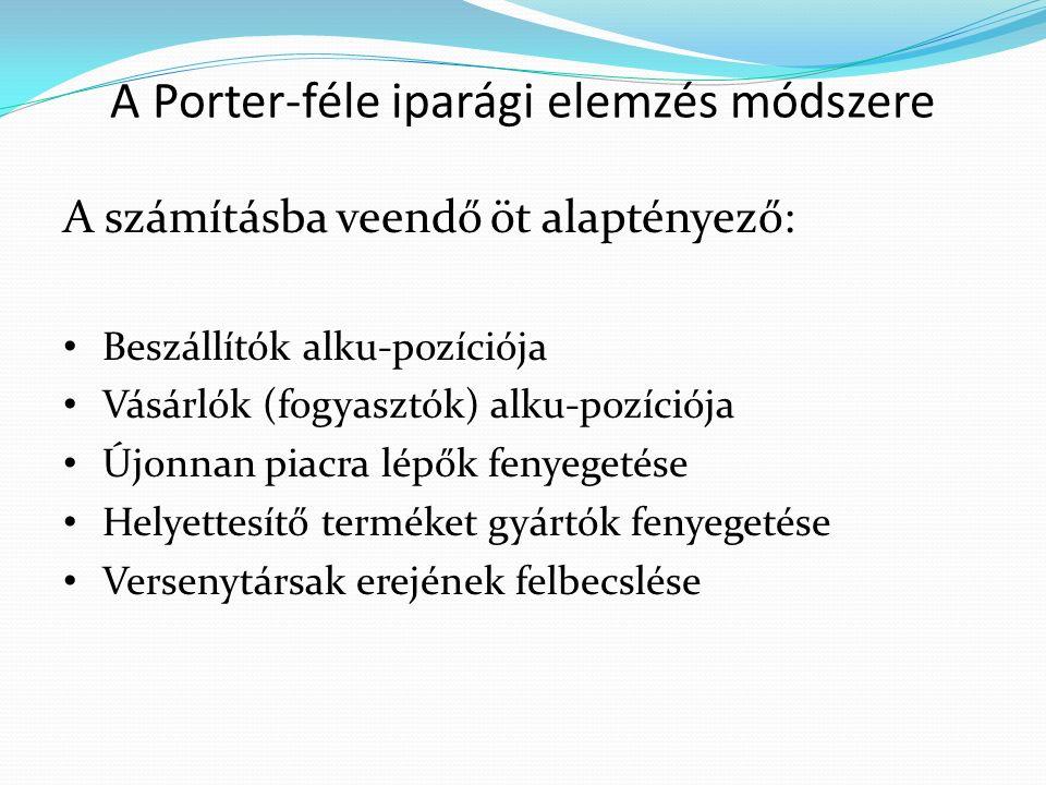 A Porter-féle iparági elemzés módszere A számításba veendő öt alaptényező: Beszállítók alku-pozíciója Vásárlók (fogyasztók) alku-pozíciója Újonnan pia