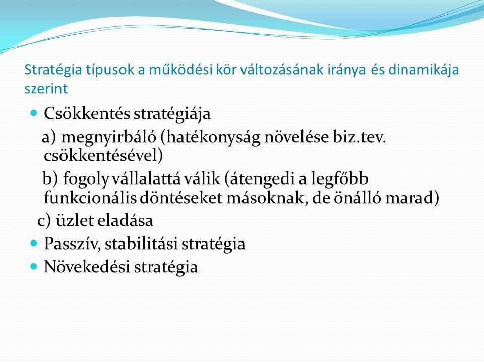 Stratégia típusok a működési kör változásának iránya és dinamikája szerint Csökkentés stratégiája a) megnyirbáló (hatékonyság növelése biz.tev. csökke