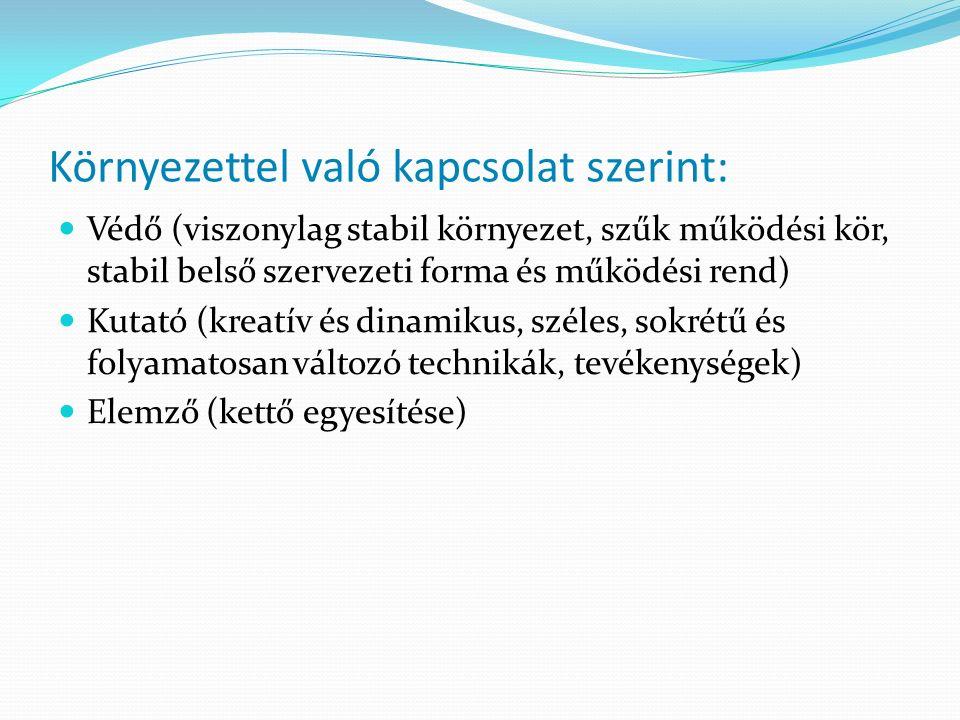Környezettel való kapcsolat szerint: Védő (viszonylag stabil környezet, szűk működési kör, stabil belső szervezeti forma és működési rend) Kutató (kre