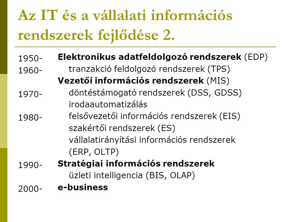 Az IT és a vállalati információs rendszerek fejlődése 2.