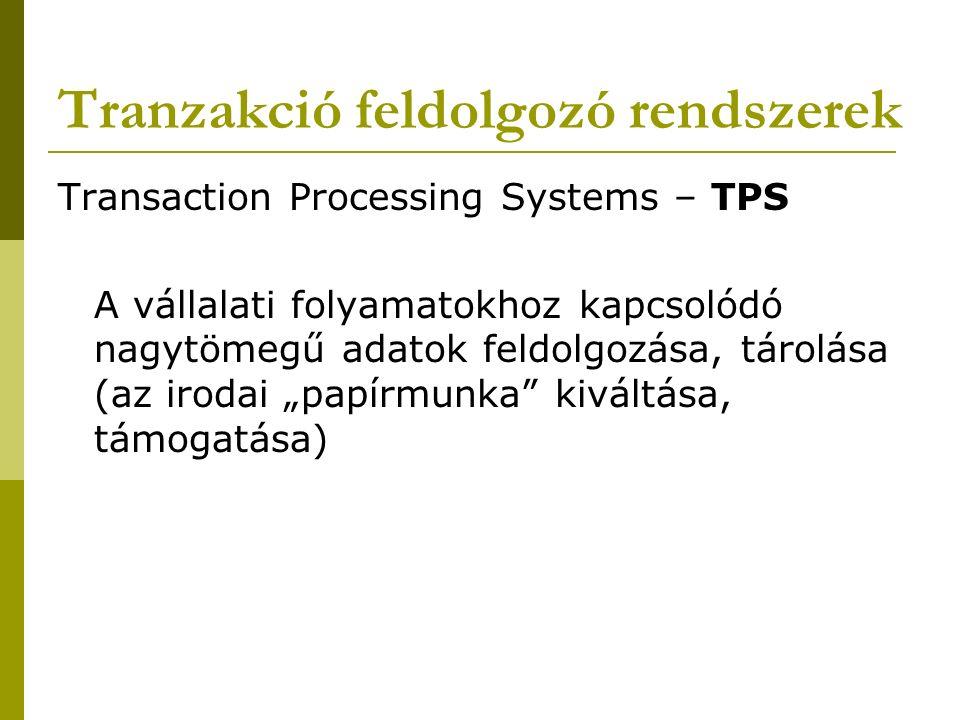 """Tranzakció feldolgozó rendszerek Transaction Processing Systems – TPS A vállalati folyamatokhoz kapcsolódó nagytömegű adatok feldolgozása, tárolása (az irodai """"papírmunka kiváltása, támogatása)"""