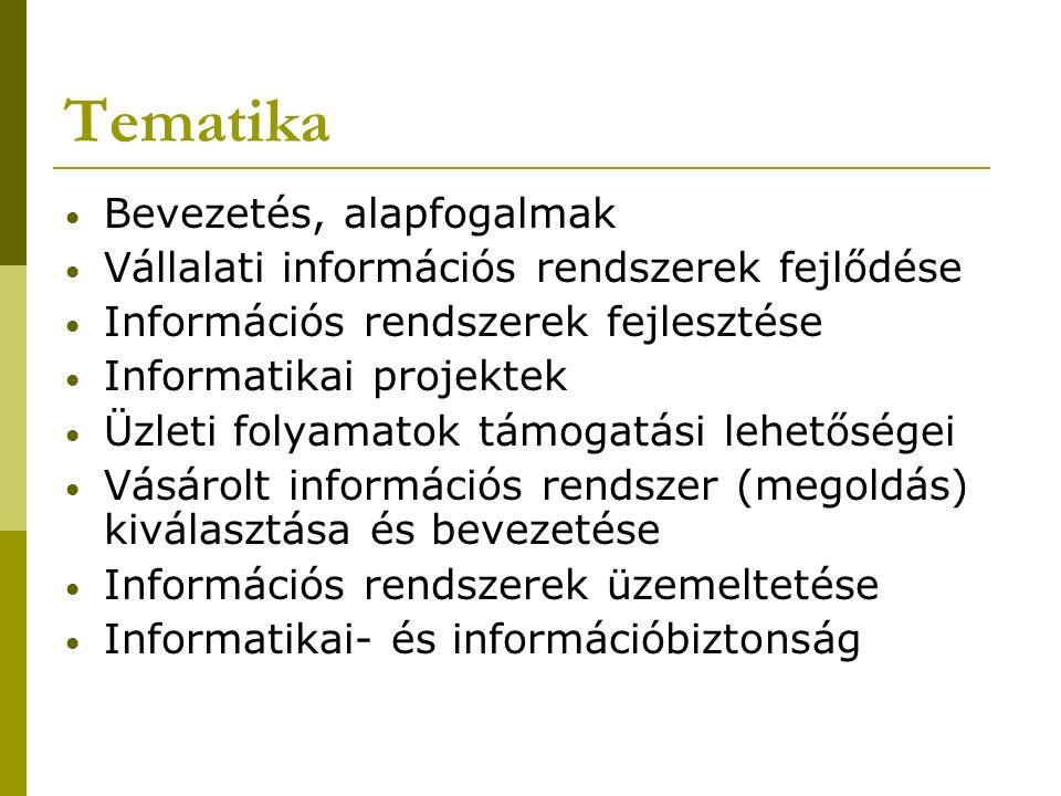 Tematika Bevezetés, alapfogalmak Vállalati információs rendszerek fejlődése Információs rendszerek fejlesztése Informatikai projektek Üzleti folyamatok támogatási lehetőségei Vásárolt információs rendszer (megoldás) kiválasztása és bevezetése Információs rendszerek üzemeltetése Informatikai- és információbiztonság
